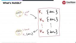 JSON Data Modeling